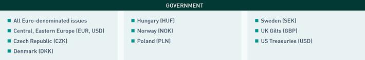 Government bonds list