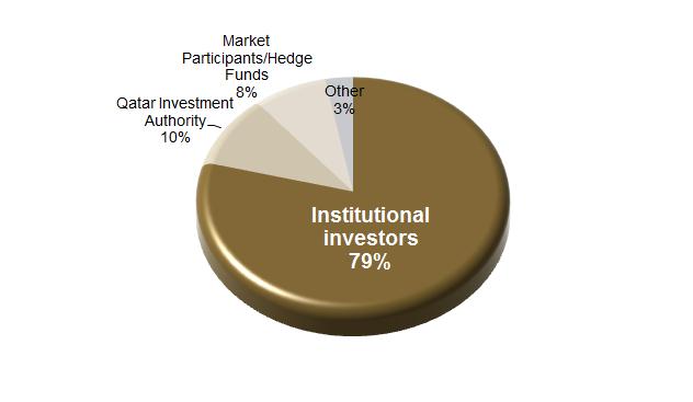 LSEG Shareholders June 2015